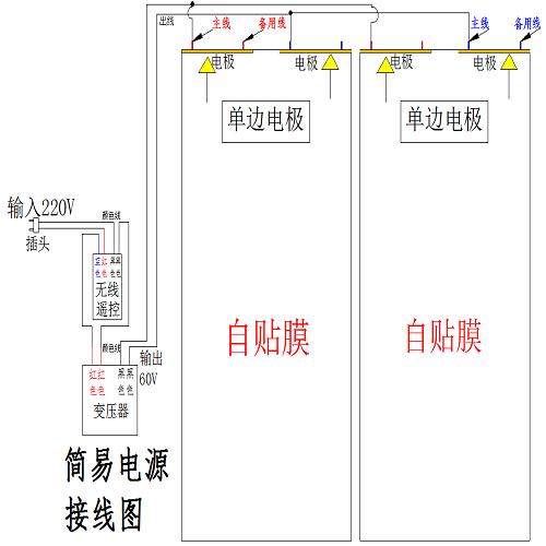 调光玻璃生产厂家-提供智能调光玻璃定制---广州华惠