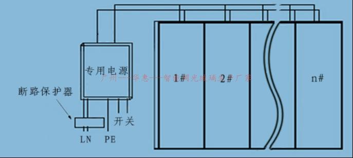 智能调光玻璃安装使用说明书-调光玻璃生产厂家-提供