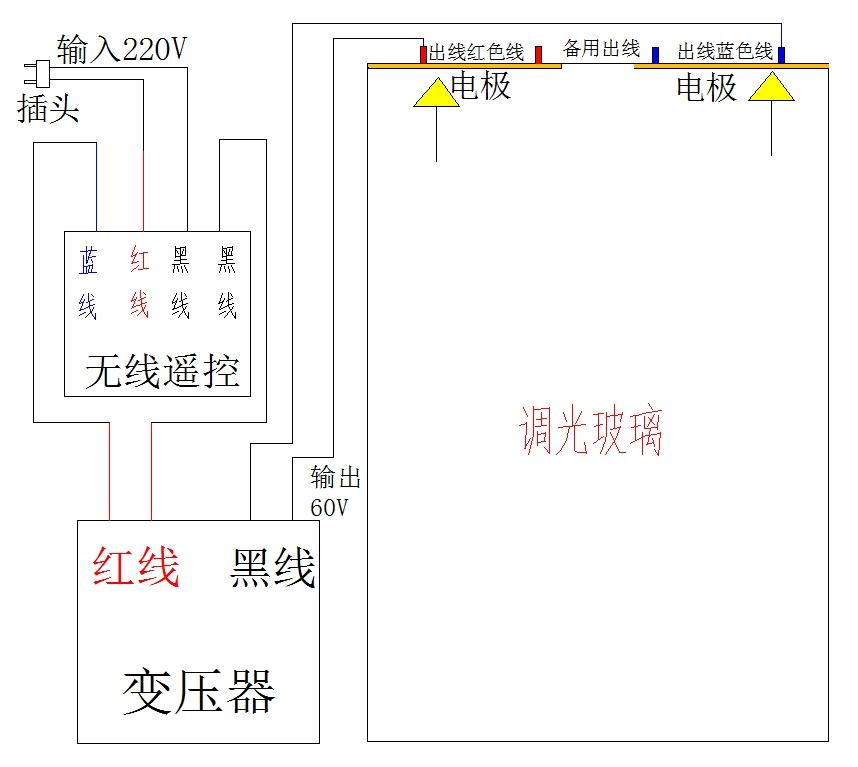 智能调光玻璃安装使用说明书-魔帘官网调光玻璃生产